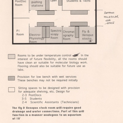 1995 MKM Laboratory design at NCBS.tif